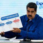 L'ultima farsa delle elezioni: <br> 10 volte Maduro sulla scheda