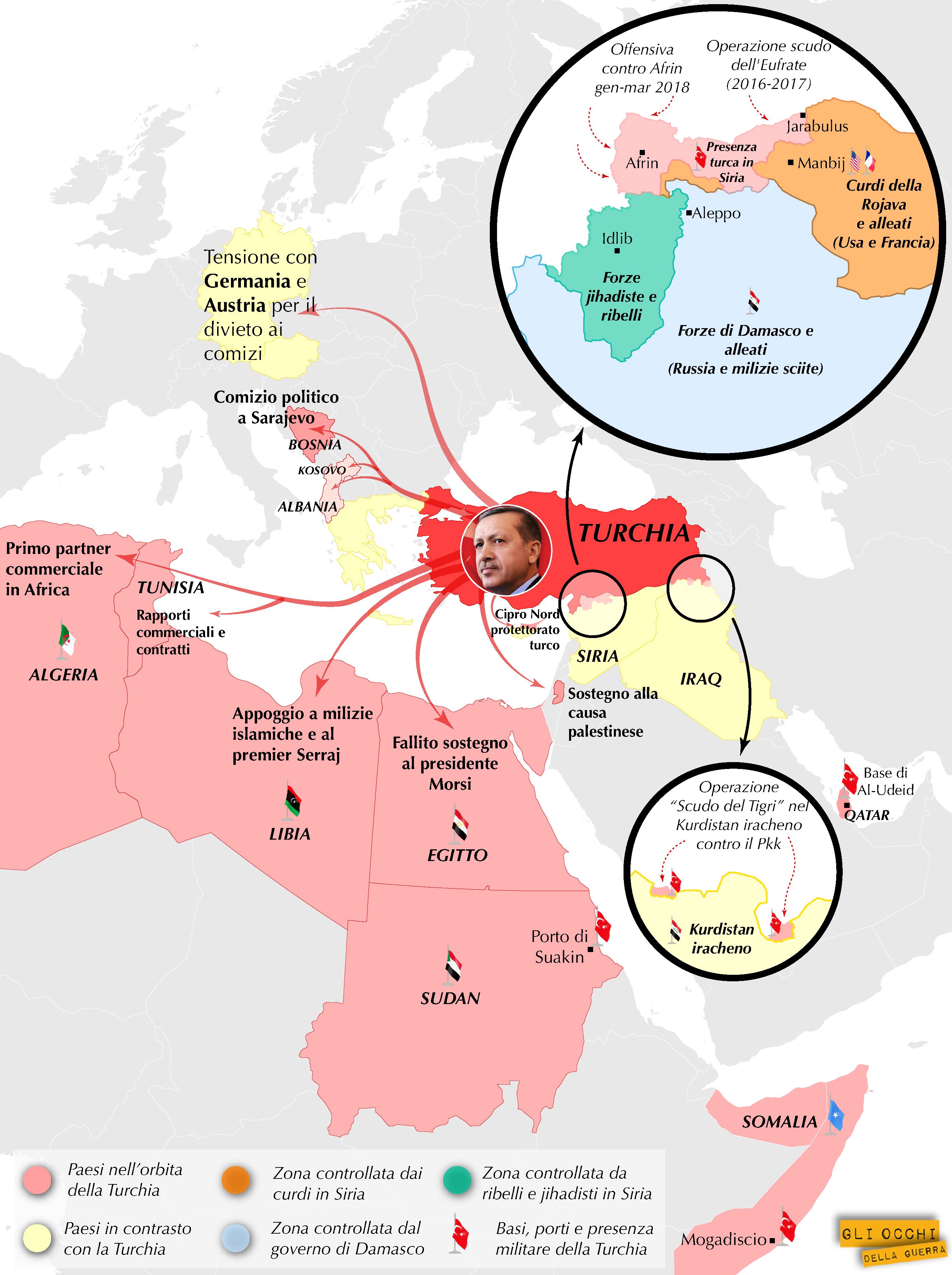 nuovo impero turco