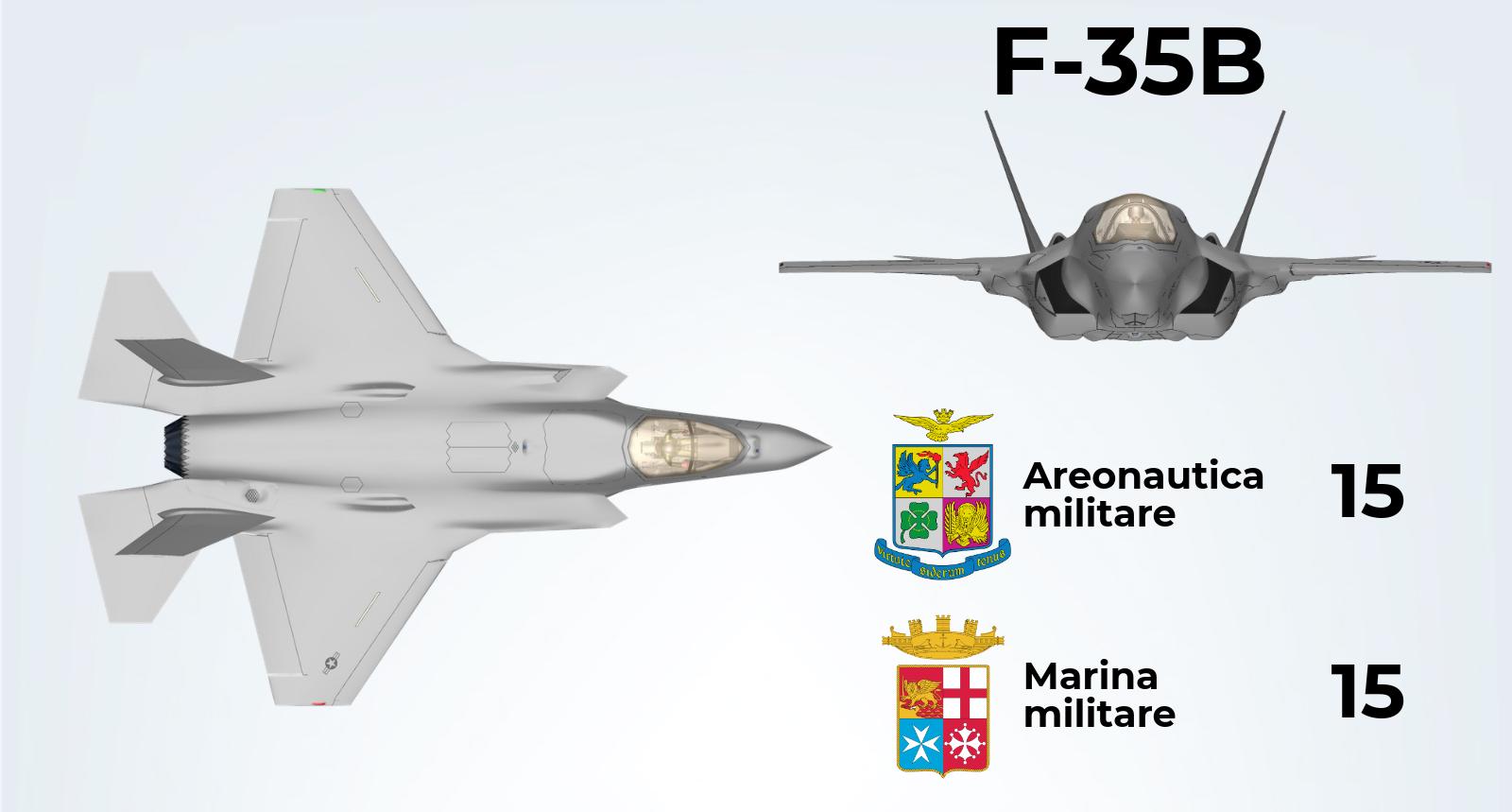 Calendario Aeronautica Militare 2020.Qual E Il Ruolo Dell Italia Nel Programma Degli F 35